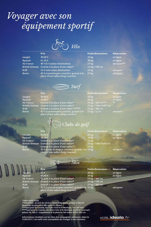 voyager-avec-son-equipement-sportif-conditions-des-compagnies-aeriennes